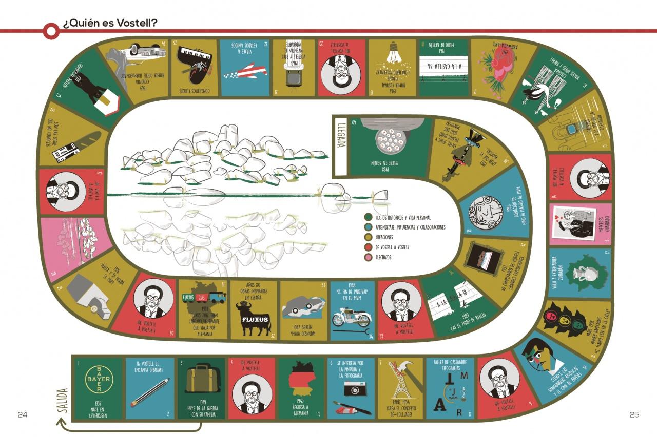 ilustraciones y diseño Guía Museo Vostell Malpartida
